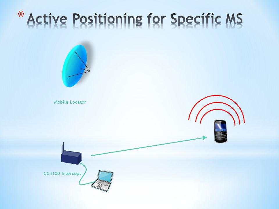 Active Positioning for Specific MS