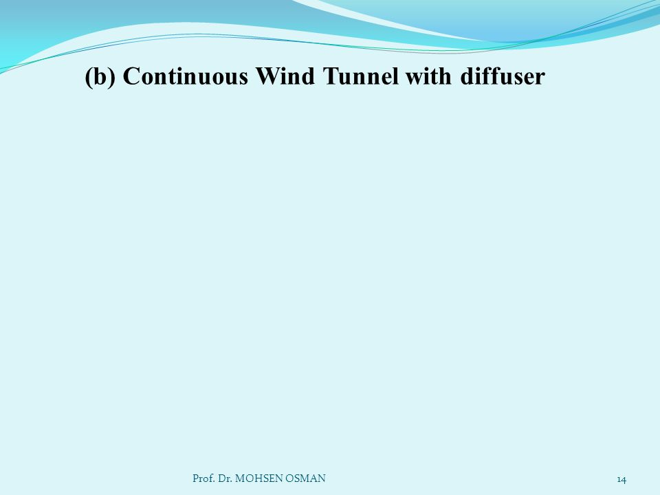 (b) Continuous Wind Tunnel with diffuser