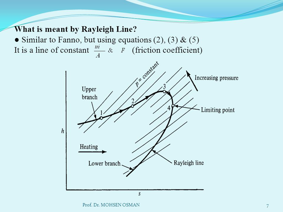 What is meant by Rayleigh Line