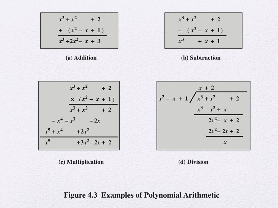 Examples of Polynomial Arithmetic