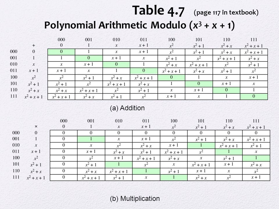 Table 4.7 (page 117 in textbook)