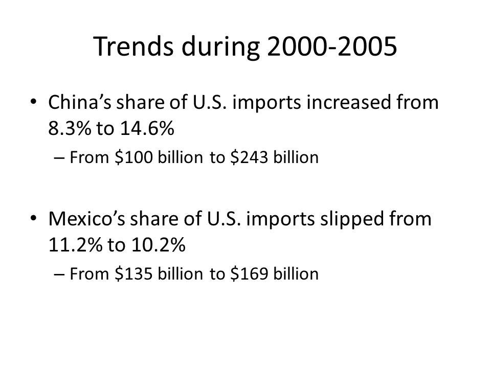 Trends during 2000-2005 China's share of U.S. imports increased from 8.3% to 14.6% From $100 billion to $243 billion.