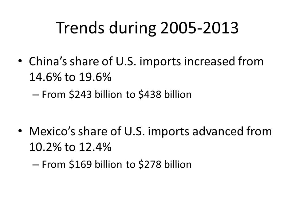 Trends during 2005-2013 China's share of U.S. imports increased from 14.6% to 19.6% From $243 billion to $438 billion.