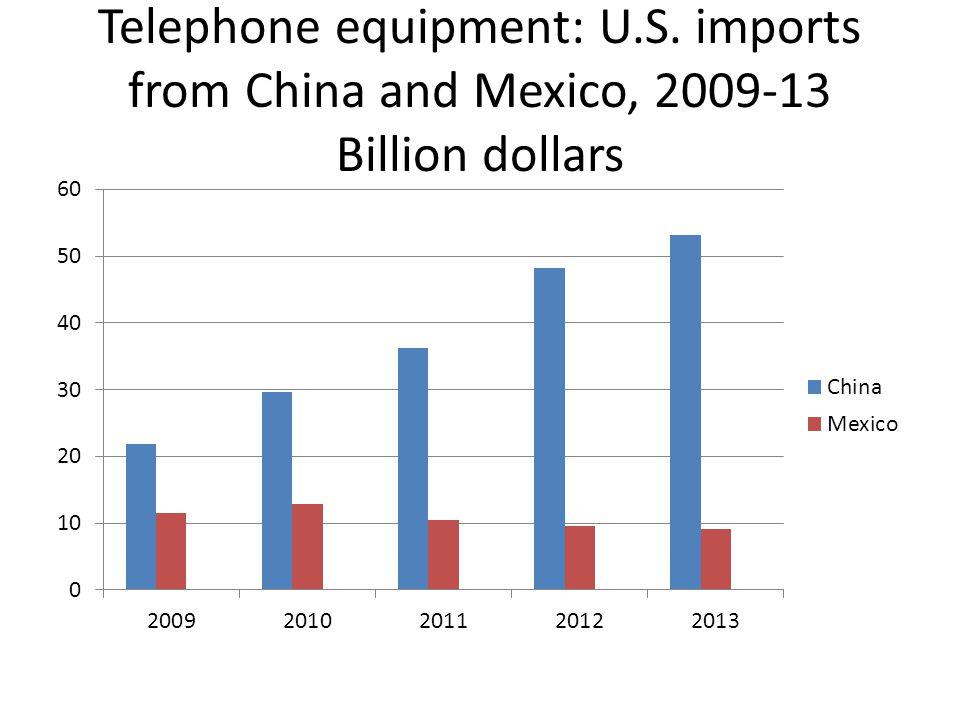 Telephone equipment: U. S