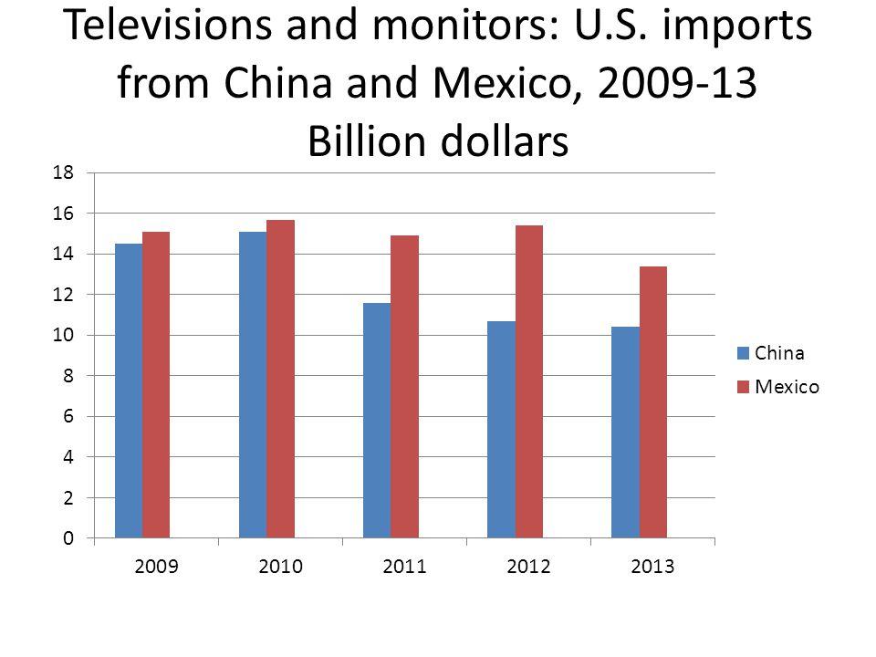 Televisions and monitors: U. S