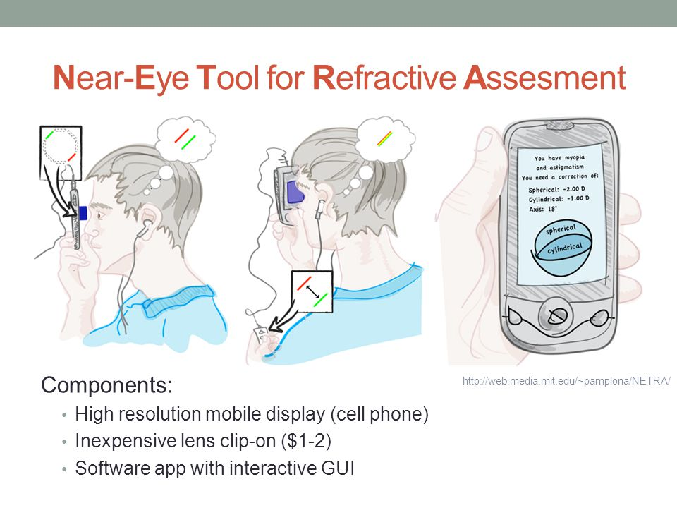 Near-Eye Tool for Refractive Assesment