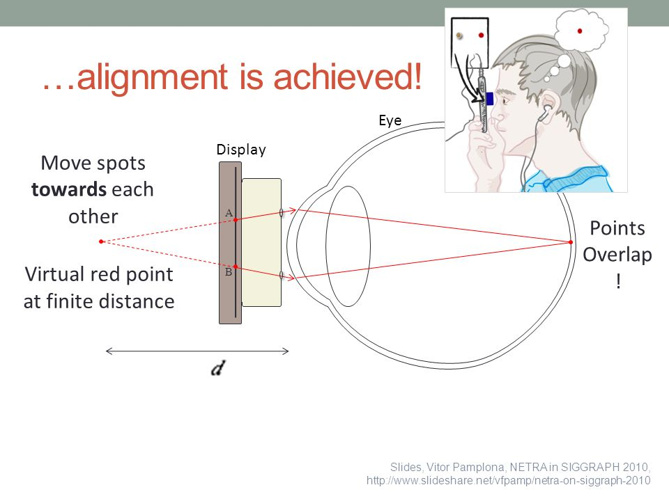 …alignment is achieved!