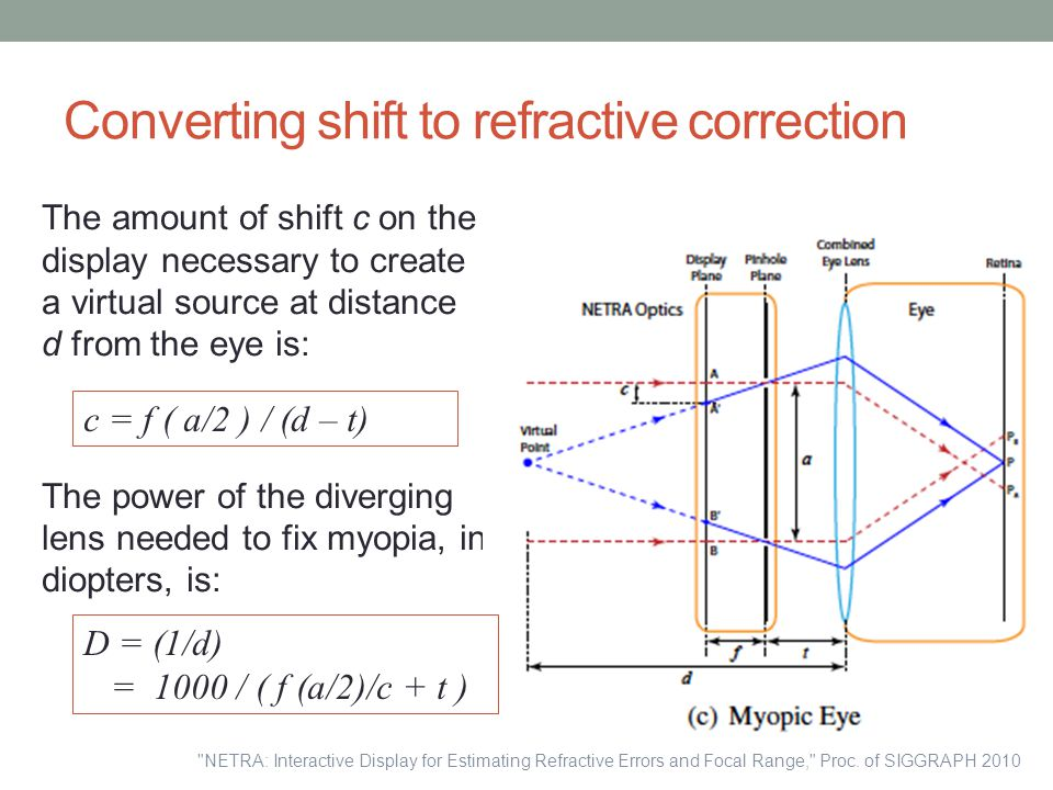 Converting shift to refractive correction