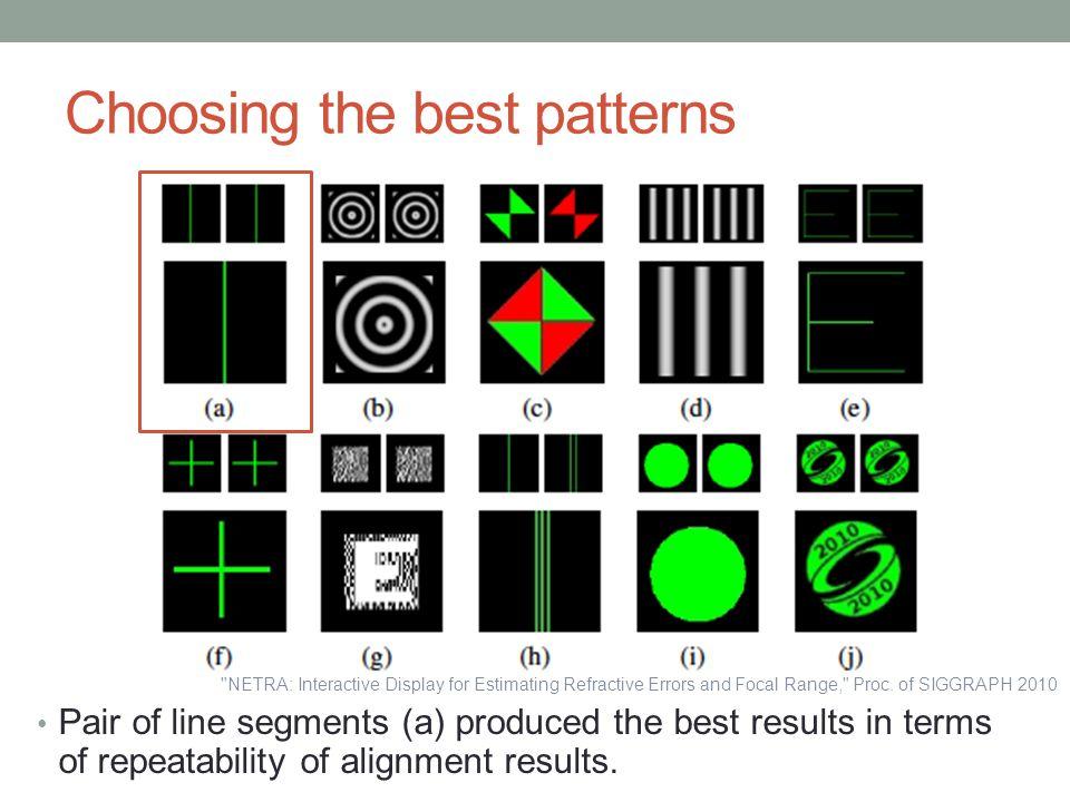 Choosing the best patterns