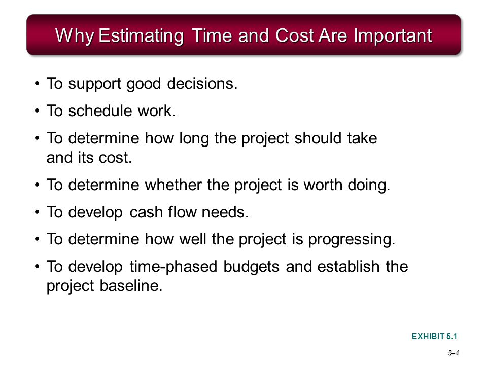 Why Estimating Time and Cost Are Important