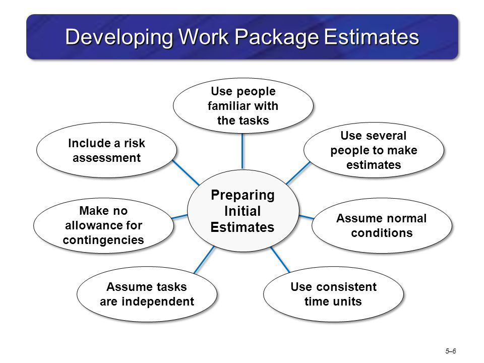 Developing Work Package Estimates