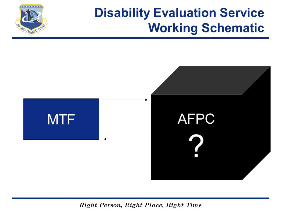 Disability Evaluation Service Working Schematic