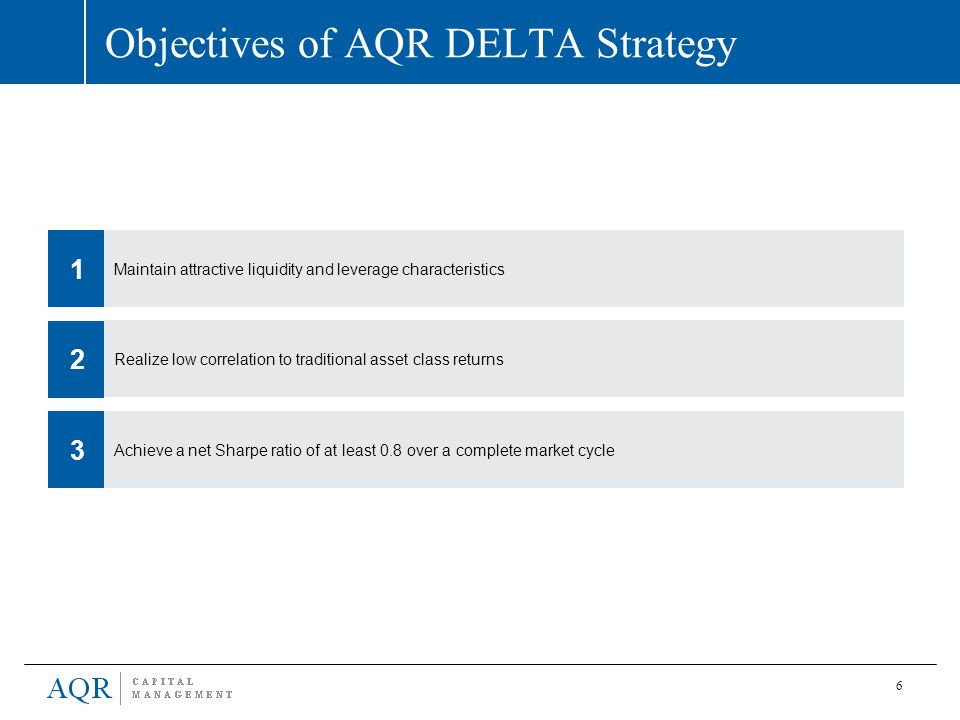 aqr delta strategy essay Free essay: 9 -2 1 2 -0 3 8 rev: march 30, 2012 daniel  after launching in  the late summer of 2008, the delta strategy had compiled an.