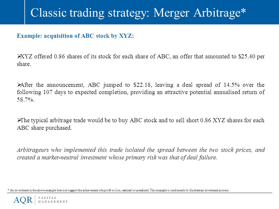 Classic trading strategy: Merger Arbitrage*