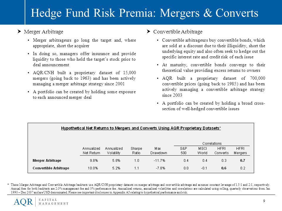 Hedge Fund Risk Premia: Mergers & Converts