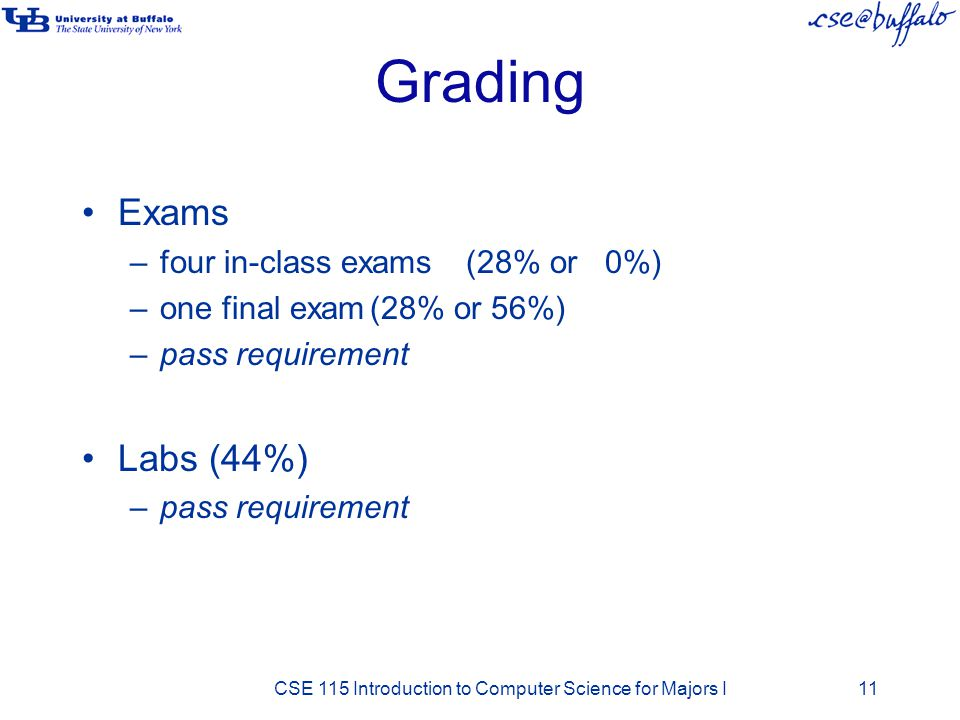 Grading Exams Labs (44%) four in-class exams (28% or 0%)