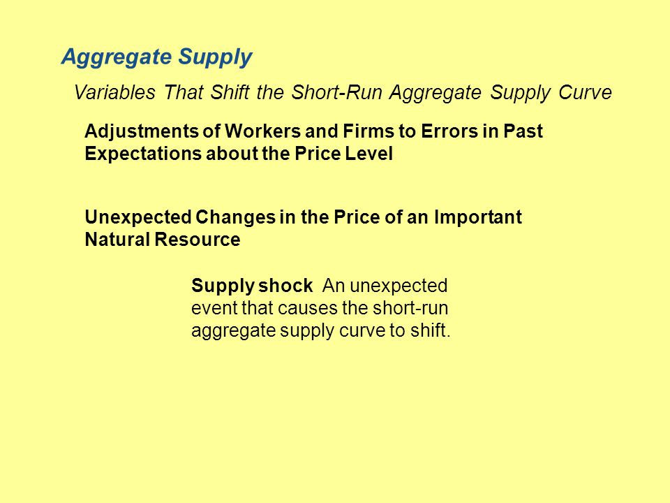 Aggregate Supply Variables That Shift the Short-Run Aggregate Supply Curve.