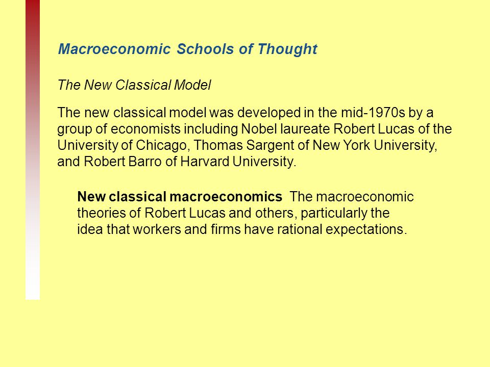 Macroeconomics: Schools Of Thought