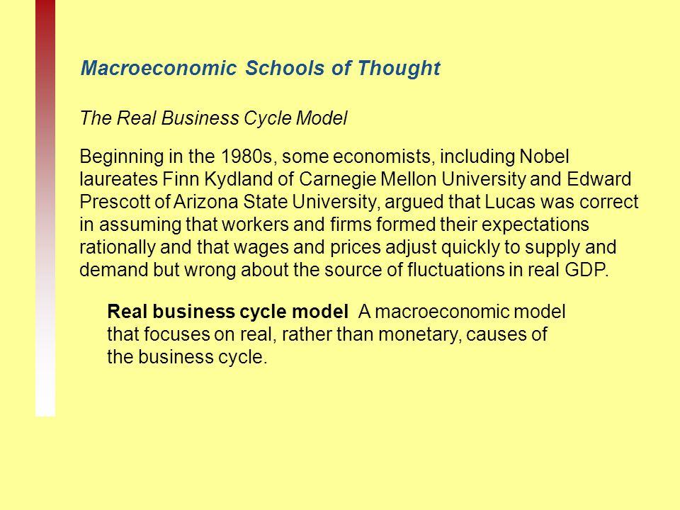Macroeconomic Schools of Thought