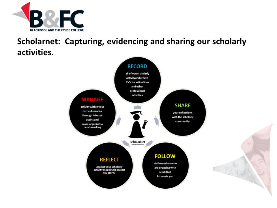 Scholarnet: Capturing, evidencing and sharing our scholarly activities.