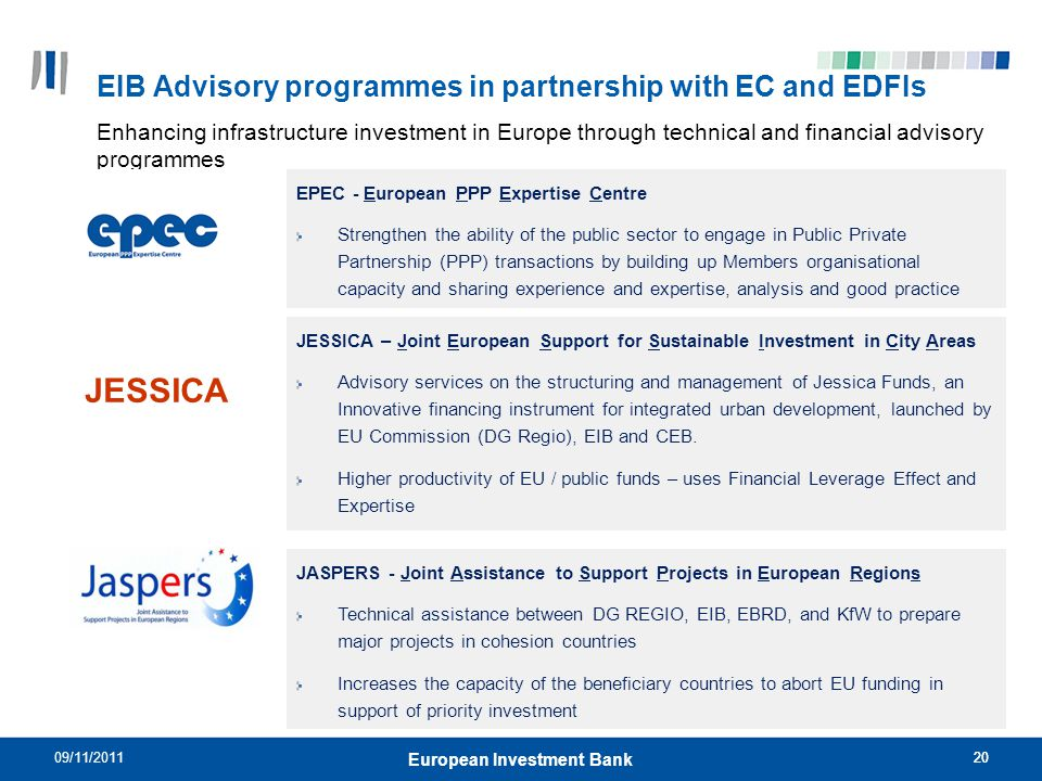 EIB Advisory programmes in partnership with EC and EDFIs