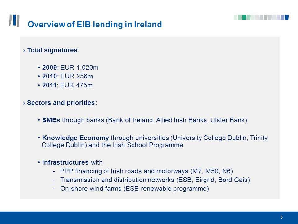 Overview of EIB lending in Ireland
