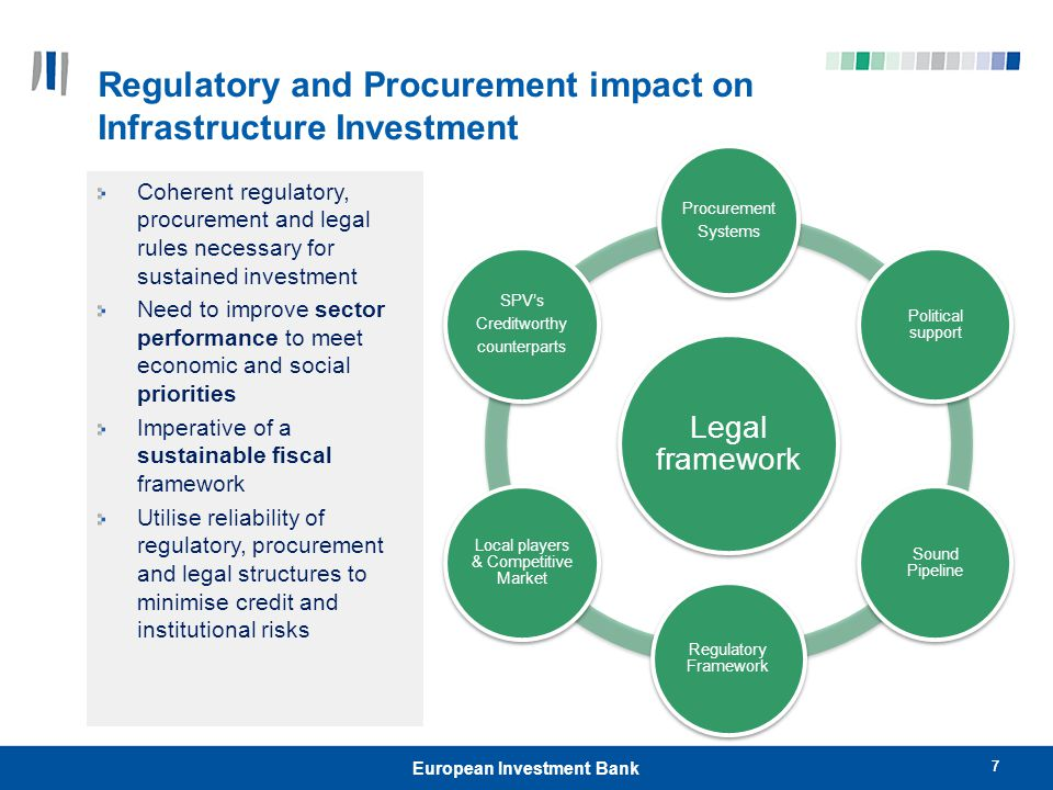 Regulatory and Procurement impact on Infrastructure Investment