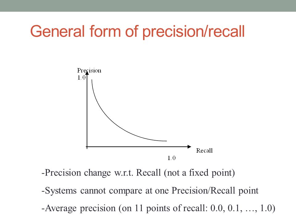 General form of precision/recall