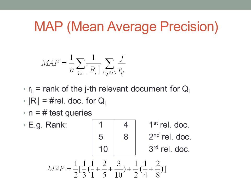 MAP (Mean Average Precision)