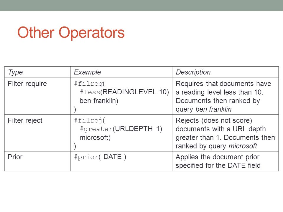 Other Operators Type Example Description Filter require