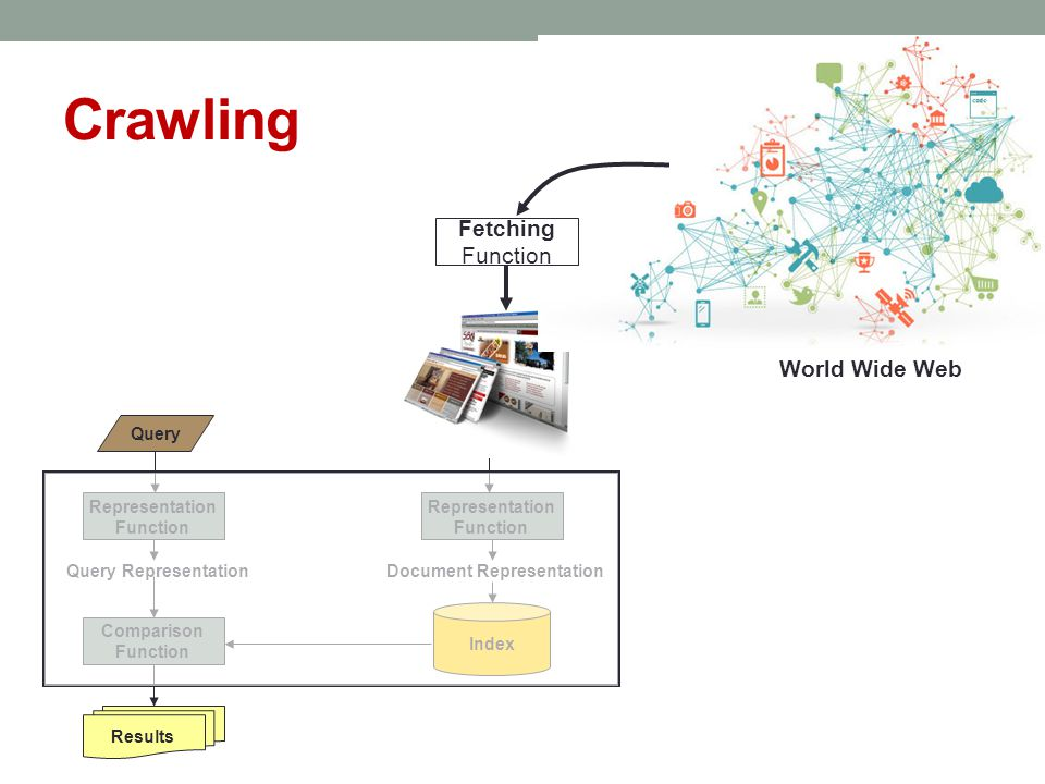 Crawling Fetching Function World Wide Web Documents Query