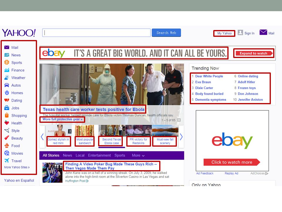See this web page. In the page, these all are hyperlinks
