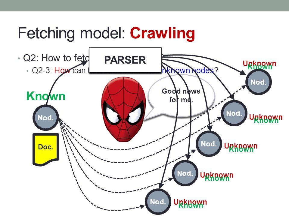 Fetching model: Crawling