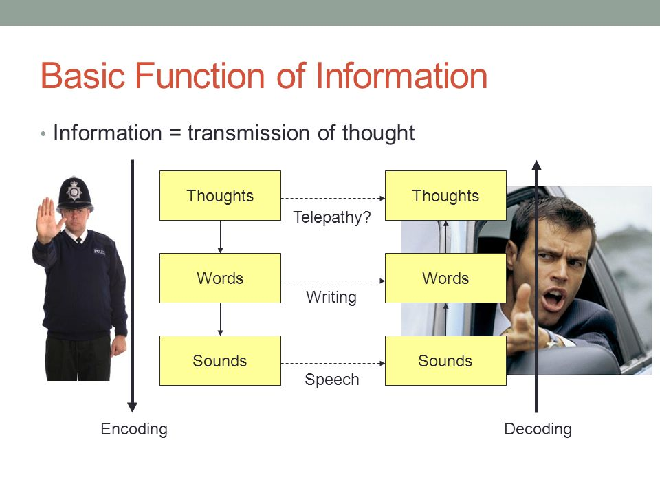 Basic Function of Information