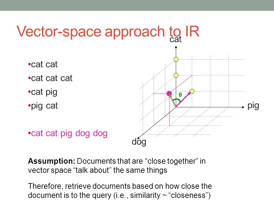 Vector-space approach to IR