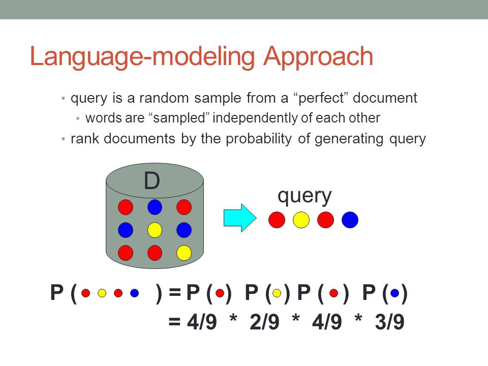 Language-modeling Approach
