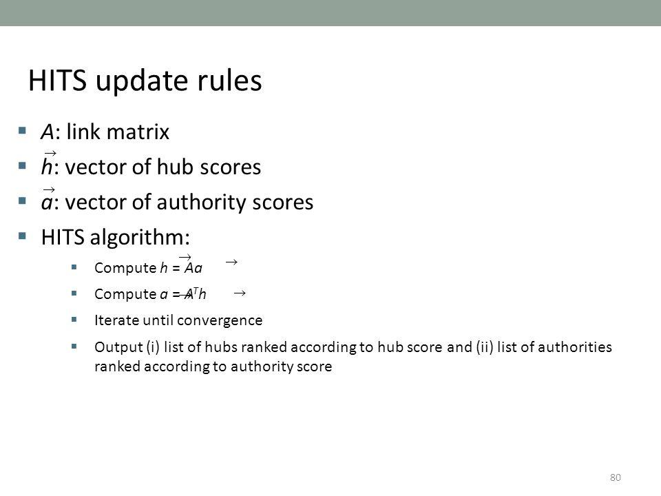 HITS update rules A: link matrix h: vector of hub scores