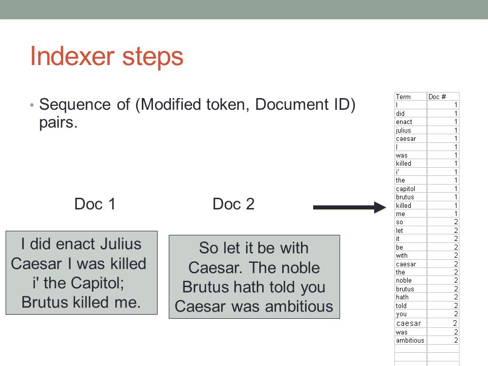Indexer steps Sequence of (Modified token, Document ID) pairs. Doc 1