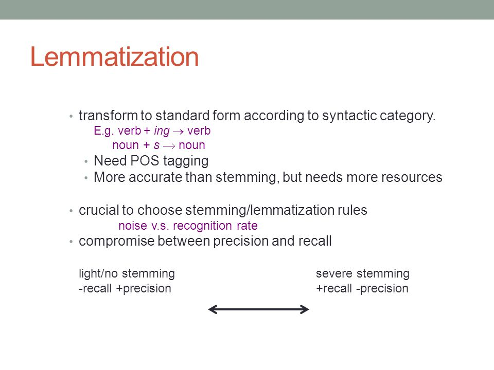 Lemmatization transform to standard form according to syntactic category. E.g. verb + ing  verb. noun + s  noun.