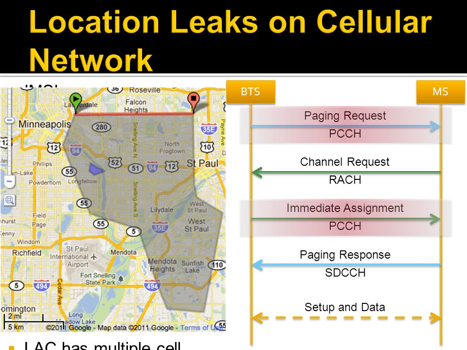 Location Leaks on Cellular Network