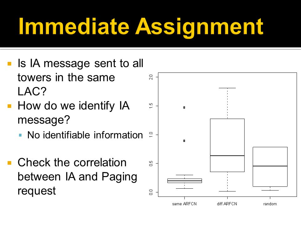 Immediate Assignment Is IA message sent to all towers in the same LAC