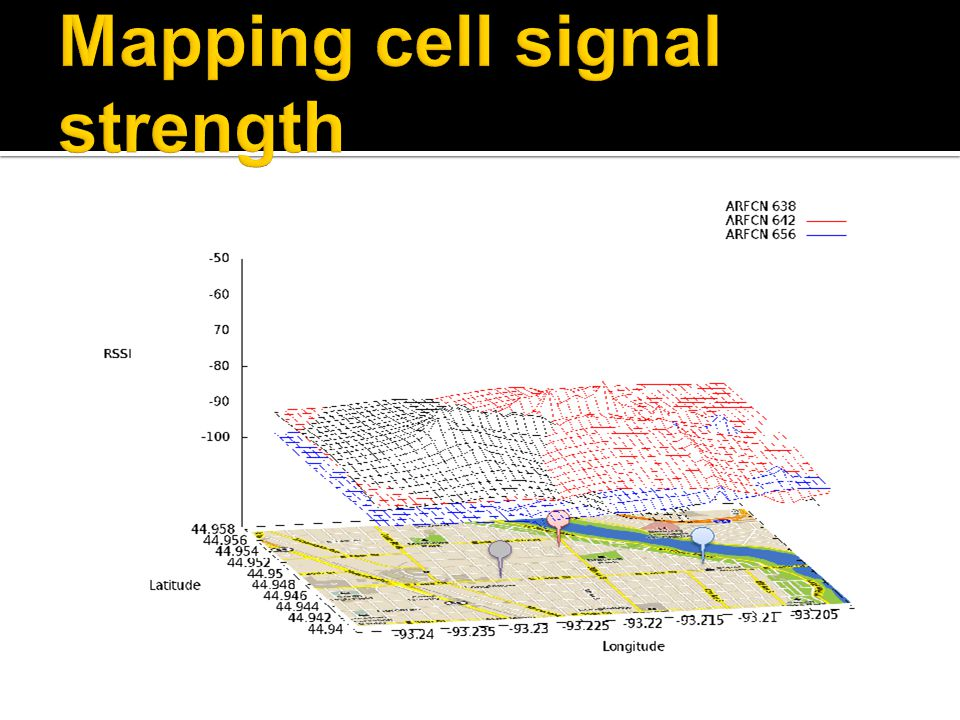 Mapping cell signal strength