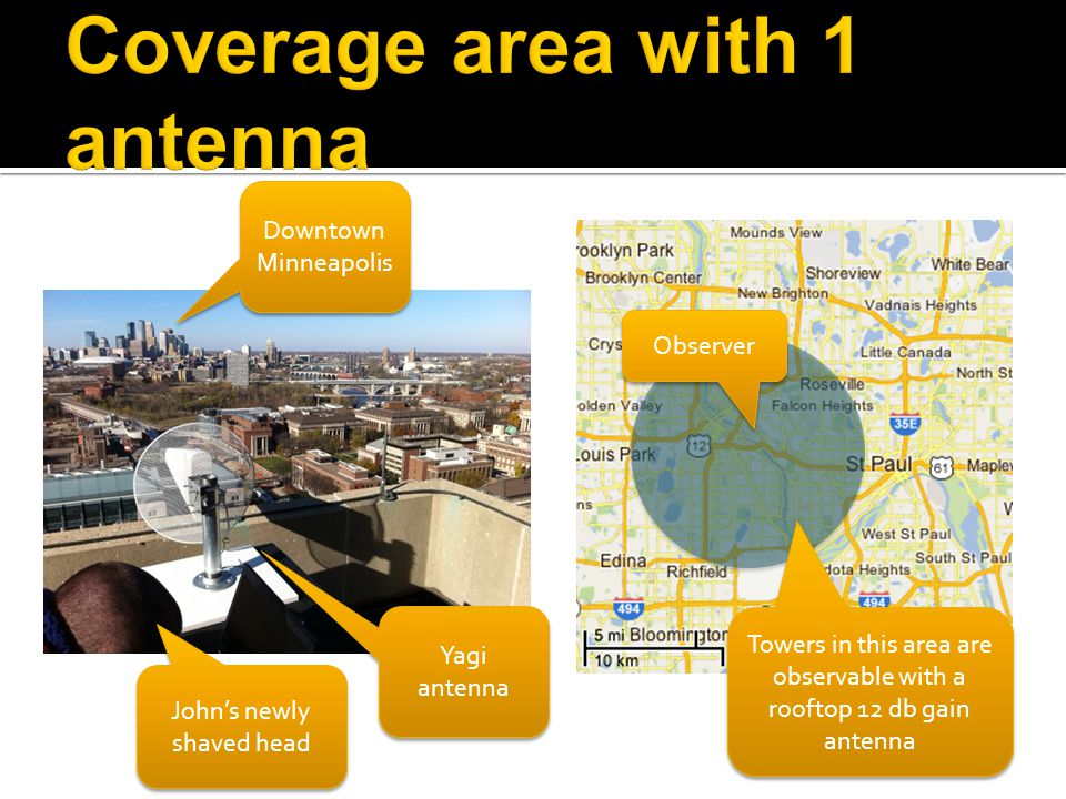 Coverage area with 1 antenna