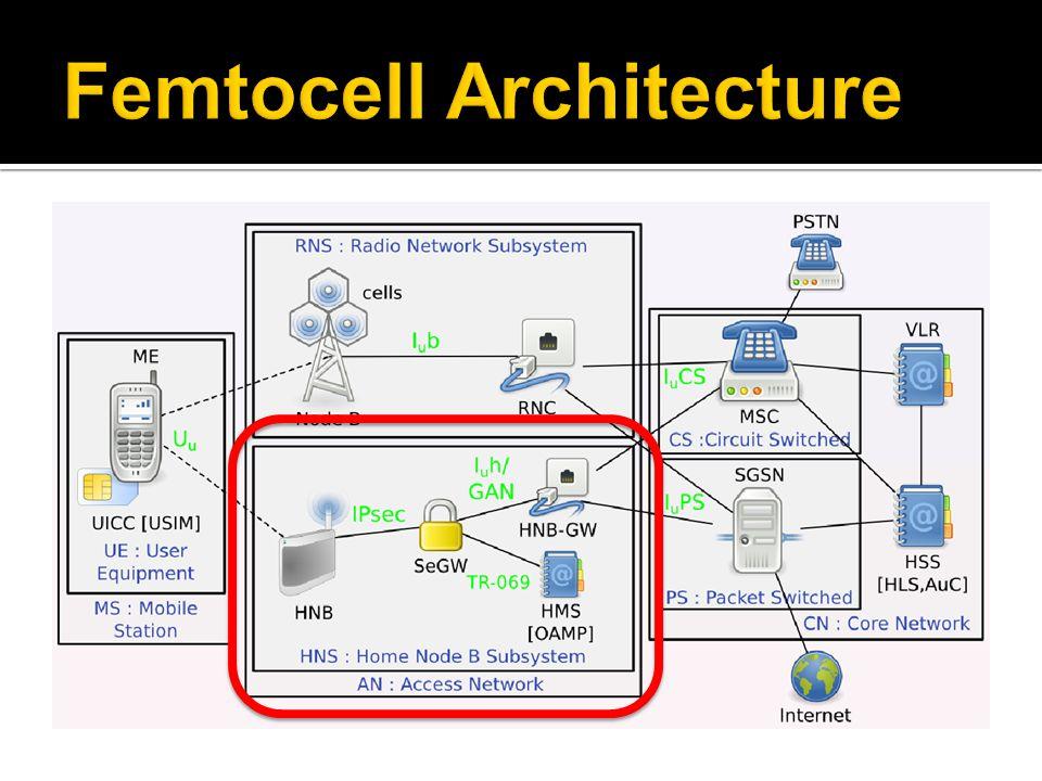 Femtocell Architecture