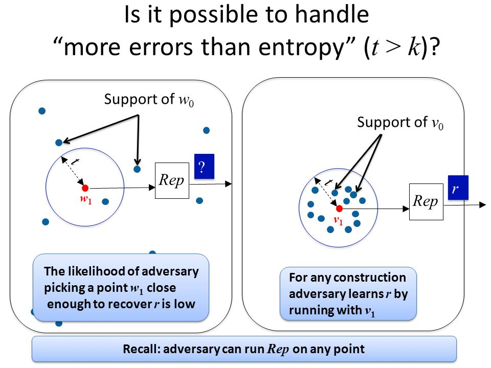 Is it possible to handle more errors than entropy (t > k)
