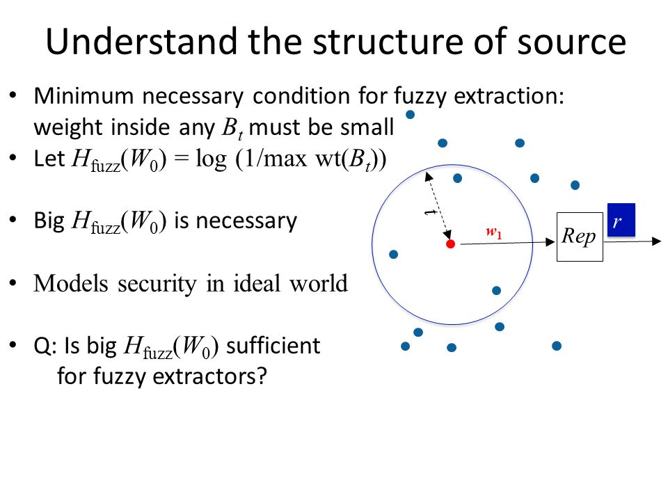Understand the structure of source