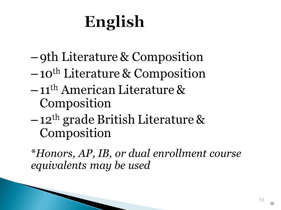 English 9th Literature & Composition 10th Literature & Composition