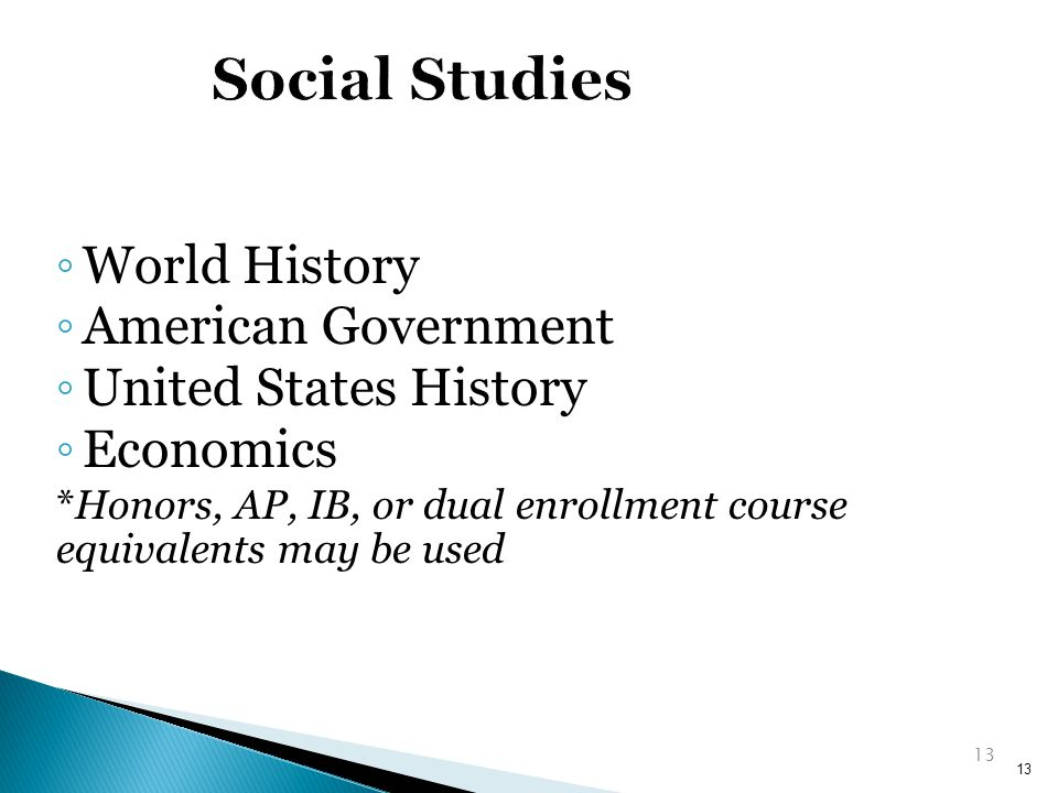 Social Studies World History American Government United States History