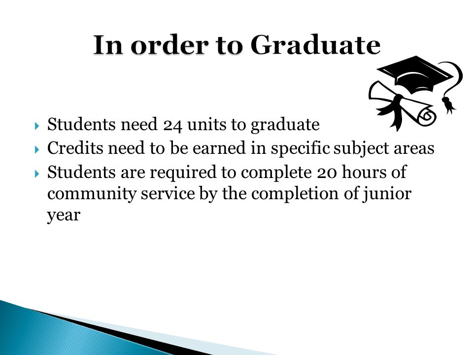 In order to Graduate Students need 24 units to graduate
