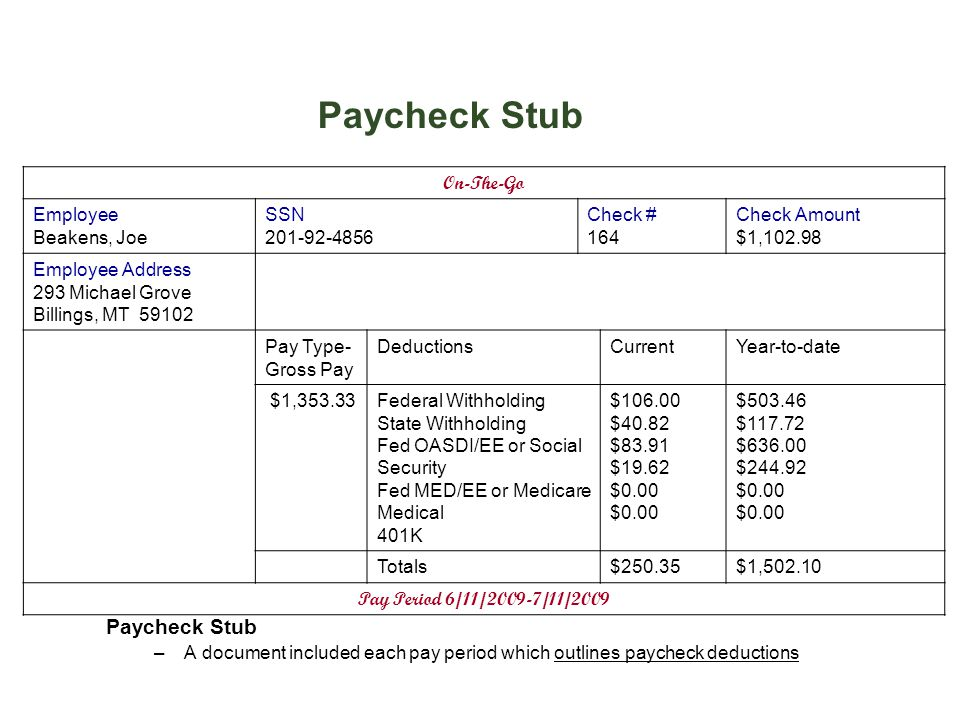 Paycheck Stub Paycheck Stub On-The-Go Employee Beakens, Joe